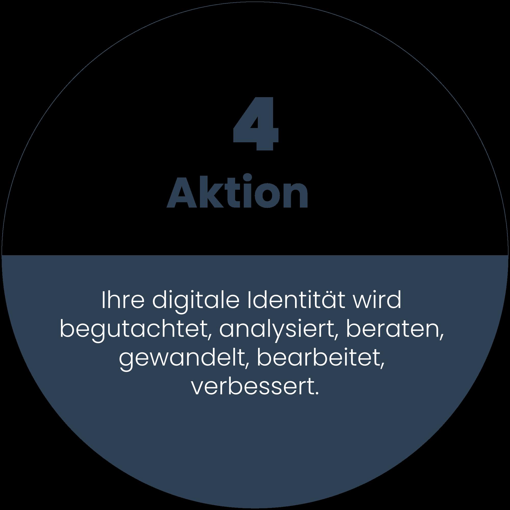 4-aktion